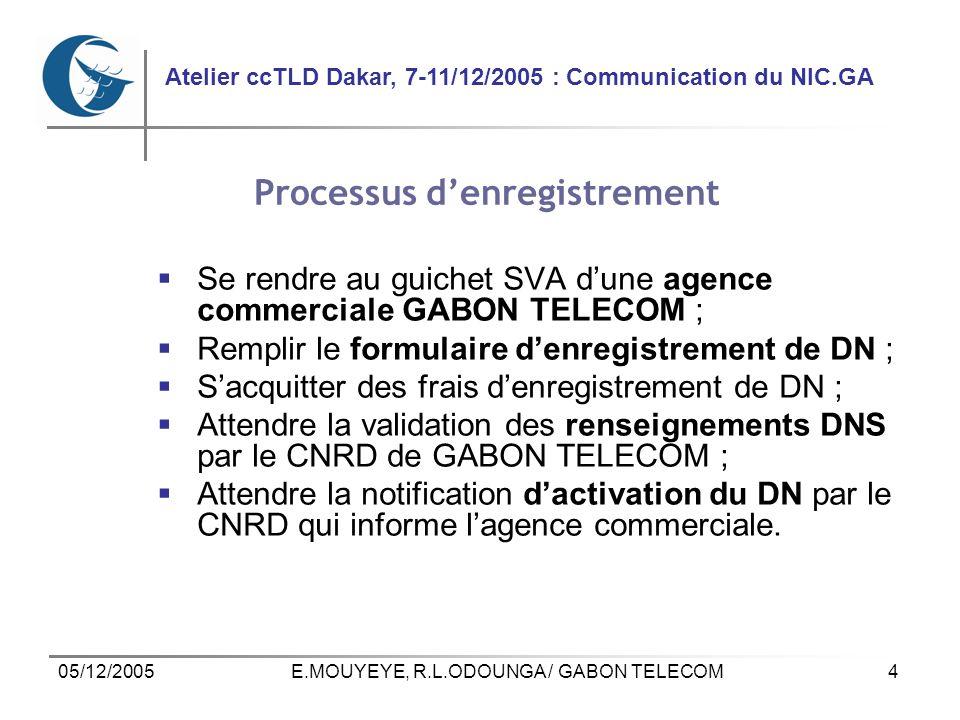 4 Atelier ccTLD Dakar, 7-11/12/2005 : Communication du NIC.GA 05/12/2005E.MOUYEYE, R.L.ODOUNGA / GABON TELECOM Processus denregistrement Se rendre au guichet SVA dune agence commerciale GABON TELECOM ; Remplir le formulaire denregistrement de DN ; Sacquitter des frais denregistrement de DN ; Attendre la validation des renseignements DNS par le CNRD de GABON TELECOM ; Attendre la notification dactivation du DN par le CNRD qui informe lagence commerciale.