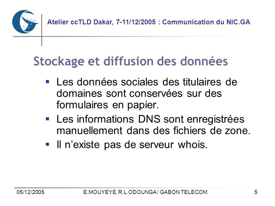 5 Atelier ccTLD Dakar, 7-11/12/2005 : Communication du NIC.GA 05/12/2005E.MOUYEYE, R.L.ODOUNGA / GABON TELECOM Stockage et diffusion des données Les données sociales des titulaires de domaines sont conservées sur des formulaires en papier.