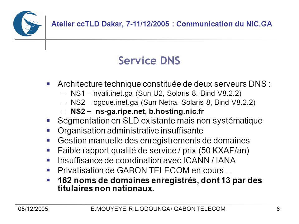 6 Atelier ccTLD Dakar, 7-11/12/2005 : Communication du NIC.GA 05/12/2005E.MOUYEYE, R.L.ODOUNGA / GABON TELECOM Architecture technique constituée de deux serveurs DNS : –NS1 – nyali.inet.ga (Sun U2, Solaris 8, Bind V8.2.2) –NS2 – ogoue.inet.ga (Sun Netra, Solaris 8, Bind V8.2.2) –NS2 – ns-ga.ripe.net, b.hosting.nic.fr Segmentation en SLD existante mais non systématique Organisation administrative insuffisante Gestion manuelle des enregistrements de domaines Faible rapport qualité de service / prix (50 KXAF/an) Insuffisance de coordination avec ICANN / IANA Privatisation de GABON TELECOM en cours… 162 noms de domaines enregistrés, dont 13 par des titulaires non nationaux.