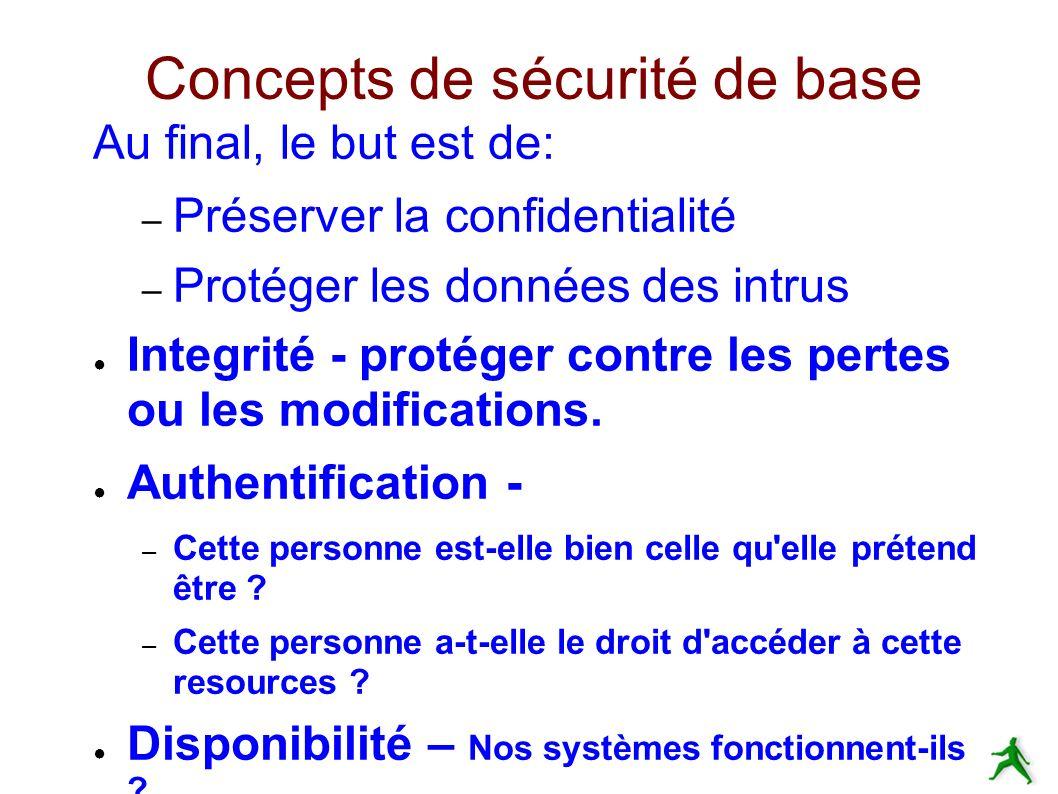 Concepts de sécurité de base Au final, le but est de: – Préserver la confidentialité – Protéger les données des intrus Integrité - protéger contre les pertes ou les modifications.
