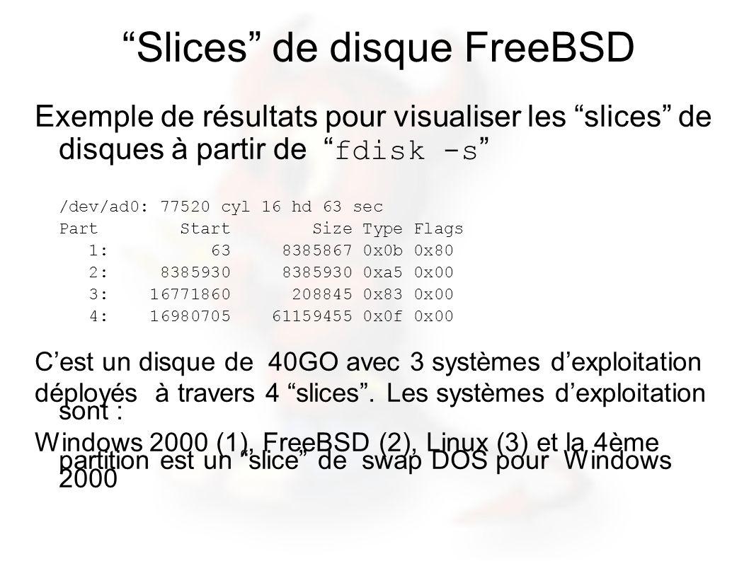 Slices de disque FreeBSD Exemple de résultats pour visualiser les slices de disques à partir de fdisk -s /dev/ad0: 77520 cyl 16 hd 63 sec Part Start Size Type Flags 1: 63 8385867 0x0b 0x80 2: 8385930 8385930 0xa5 0x00 3: 16771860 208845 0x83 0x00 4: 16980705 61159455 0x0f 0x00 Cest un disque de 40GO avec 3 systèmes dexploitation déployés à travers 4 slices.