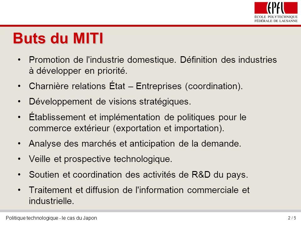 Politique technologique - le cas du Japon 3 / 5 Aspects du MITI Le MITI est situé près des centres de pouvoirs (Diète, ministère des finances, keidanren – patronat japonais).
