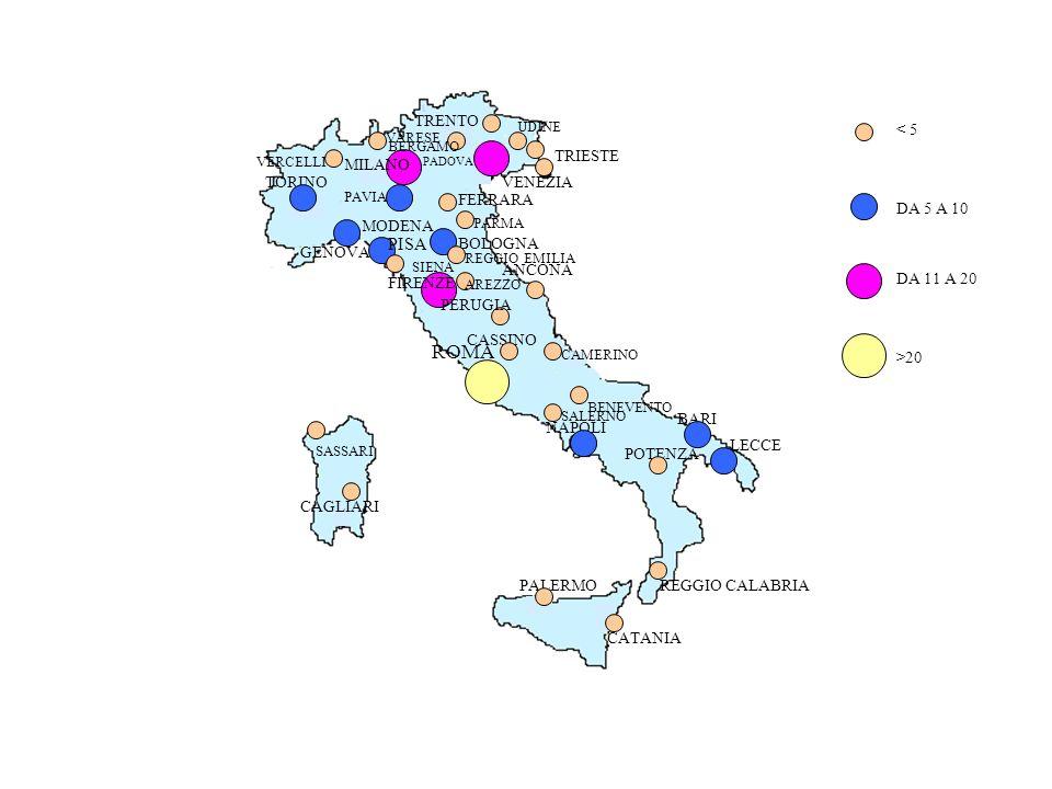 FRANCIA/FRANCEITALIA/ITALIE