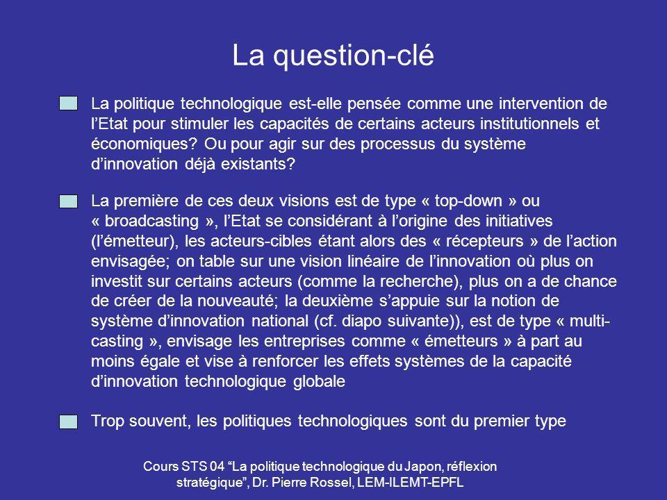 Cours STS 04 La politique technologique du Japon, réflexion stratégique, Dr. Pierre Rossel, LEM-ILEMT-EPFL La question-clé La politique technologique