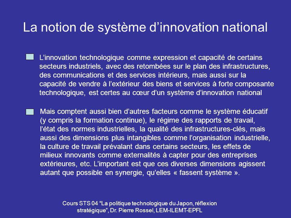 Cours STS 04 La politique technologique du Japon, réflexion stratégique, Dr. Pierre Rossel, LEM-ILEMT-EPFL La notion de système dinnovation national L