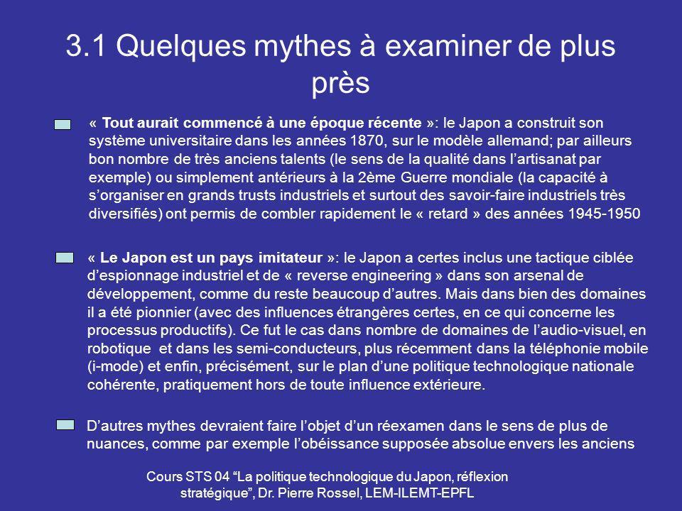 Cours STS 04 La politique technologique du Japon, réflexion stratégique, Dr. Pierre Rossel, LEM-ILEMT-EPFL 3.1 Quelques mythes à examiner de plus près