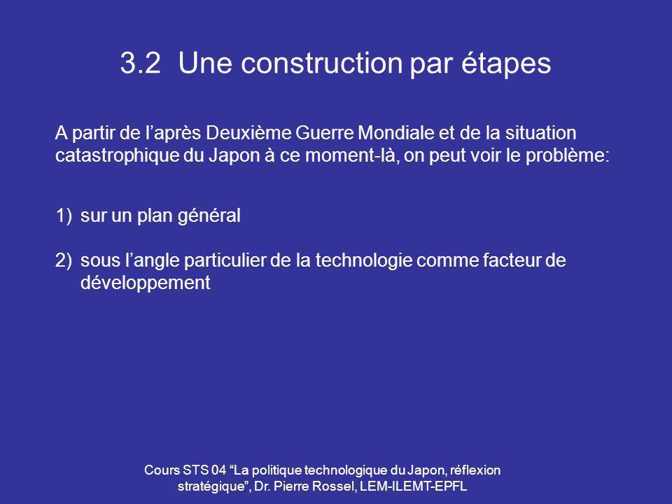 Cours STS 04 La politique technologique du Japon, réflexion stratégique, Dr. Pierre Rossel, LEM-ILEMT-EPFL 3.2 Une construction par étapes 1)sur un pl