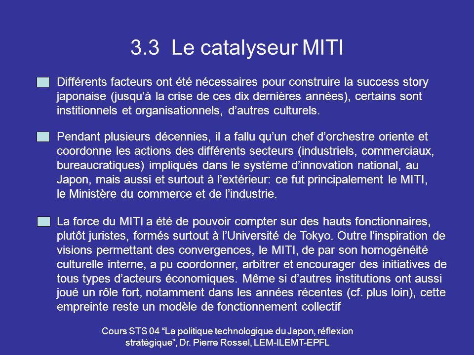 Cours STS 04 La politique technologique du Japon, réflexion stratégique, Dr. Pierre Rossel, LEM-ILEMT-EPFL 3.3 Le catalyseur MITI Différents facteurs