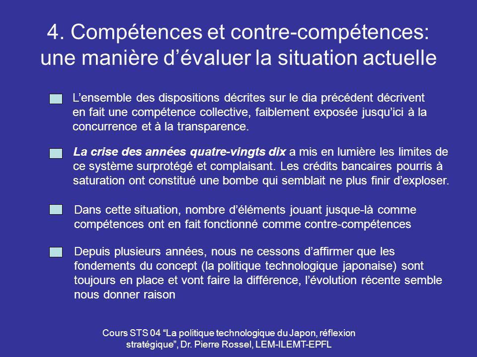 Cours STS 04 La politique technologique du Japon, réflexion stratégique, Dr. Pierre Rossel, LEM-ILEMT-EPFL 4. Compétences et contre-compétences: une m