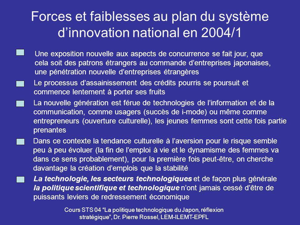 Cours STS 04 La politique technologique du Japon, réflexion stratégique, Dr. Pierre Rossel, LEM-ILEMT-EPFL Forces et faiblesses au plan du système din