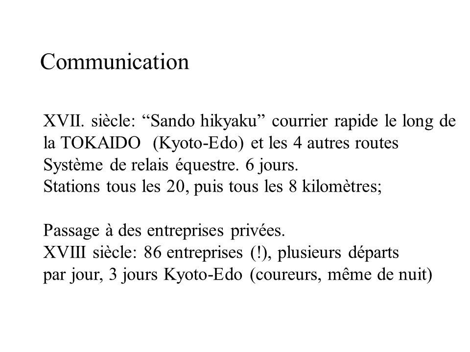 Communication XVII. siècle: Sando hikyaku courrier rapide le long de la TOKAIDO (Kyoto-Edo) et les 4 autres routes Système de relais équestre. 6 jours