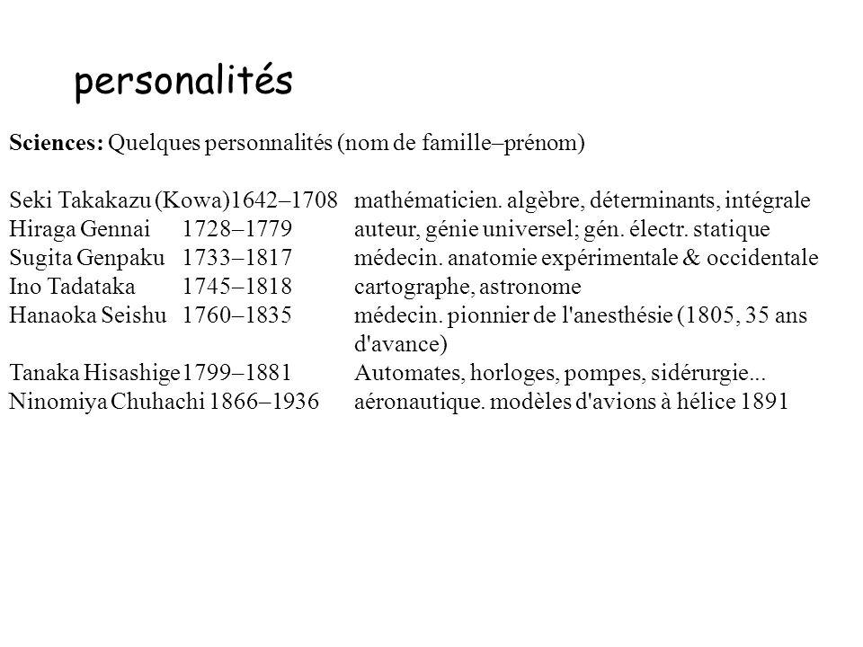personalités Sciences: Quelques personnalités (nom de famille–prénom) Seki Takakazu (Kowa)1642–1708mathématicien. algèbre, déterminants, intégrale Hir