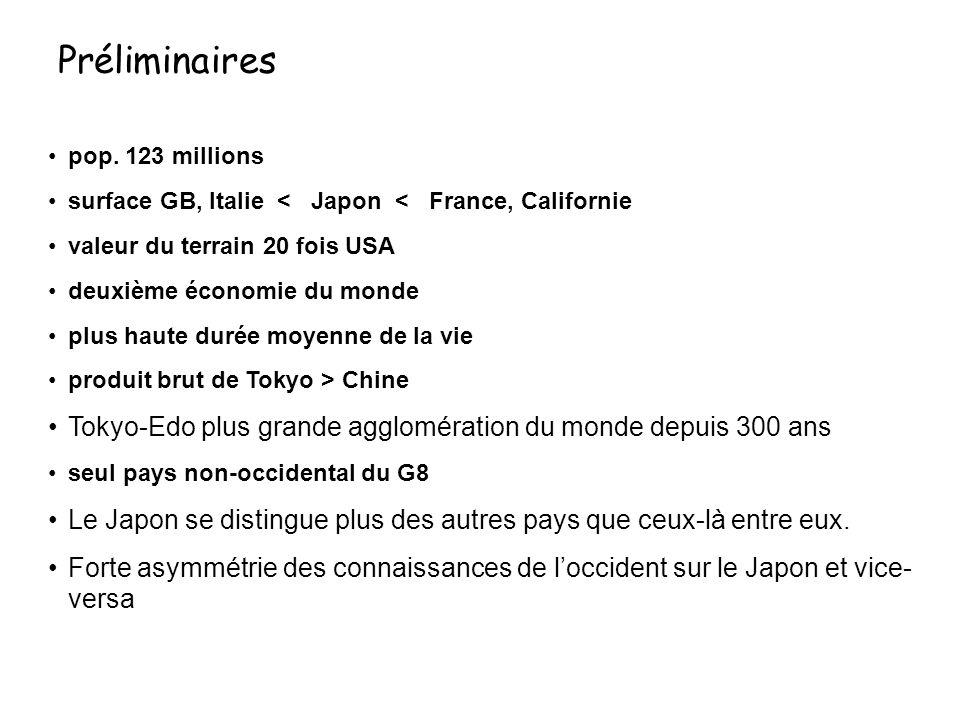 Préliminaires pop. 123 millions surface GB, Italie < Japon < France, Californie valeur du terrain 20 fois USA deuxième économie du monde plus haute du