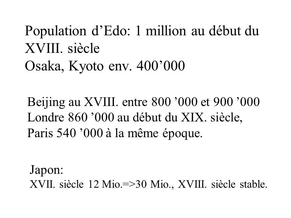 Population dEdo: 1 million au début du XVIII. siècle Osaka, Kyoto env. 400000 Beijing au XVIII. entre 800 000 et 900 000 Londre 860 000 au début du XI