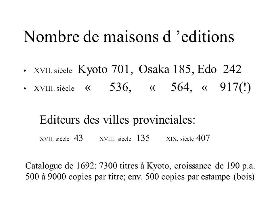 Nombre de maisons d editions XVII. siècle Kyoto 701, Osaka 185, Edo 242 XVIII. siècle « 536, « 564, « 917(!) Editeurs des villes provinciales: XVII. s