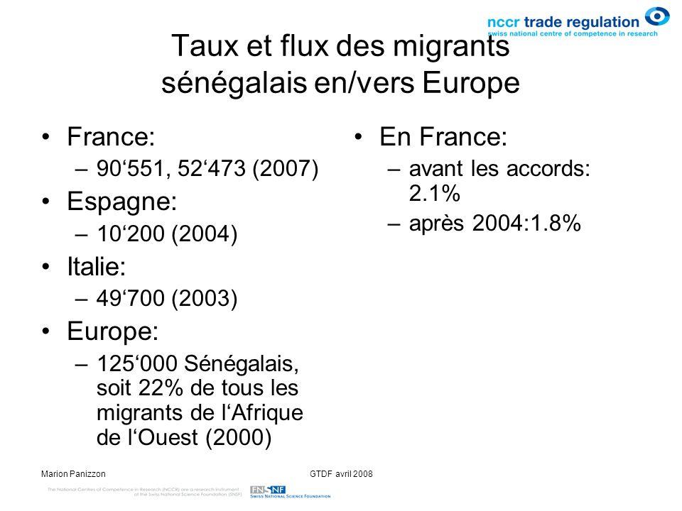 Marion PanizzonGTDF avril 2008 Taux et flux des migrants sénégalais en/vers Europe France: –90551, 52473 (2007) Espagne: –10200 (2004) Italie: –49700