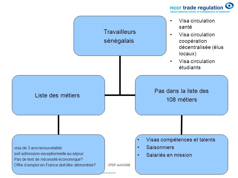 Marion PanizzonGTDF avril 2008 Travailleurs sénégalais Liste des métiers visa de 3 ans renouvelable soit admission exceptionnelle au séjour Pas de tes
