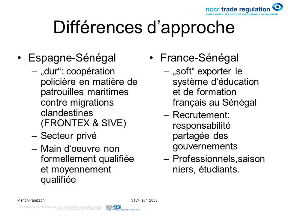 Marion PanizzonGTDF avril 2008 Différences dapproche Espagne-Sénégal –dur: coopération policière en matière de patrouilles maritimes contre migrations