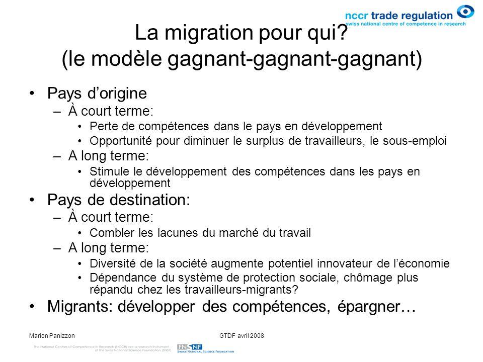 Marion PanizzonGTDF avril 2008 La migration pour qui? (le modèle gagnant-gagnant-gagnant) Pays dorigine –À court terme: Perte de compétences dans le p