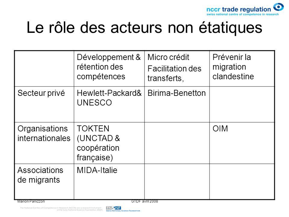 Marion PanizzonGTDF avril 2008 Le rôle des acteurs non étatiques Développement & rétention des compétences Micro crédit Facilitation des transferts, P