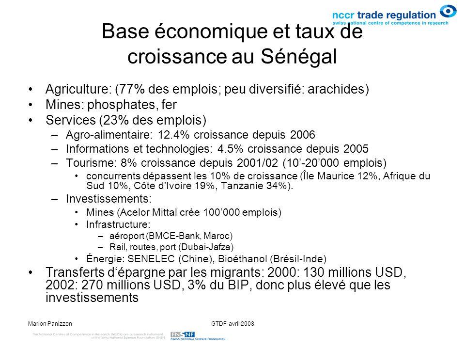Marion PanizzonGTDF avril 2008 Base économique et taux de croissance au Sénégal Agriculture: (77% des emplois; peu diversifié: arachides) Mines: phosp