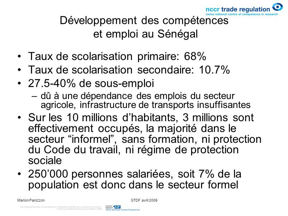 Marion PanizzonGTDF avril 2008 Développement des compétences et emploi au Sénégal Taux de scolarisation primaire: 68% Taux de scolarisation secondaire