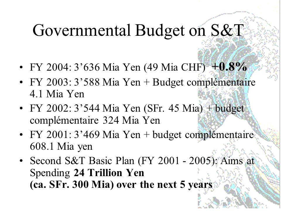 FY 2004 Budget on Science & Technology in Japan