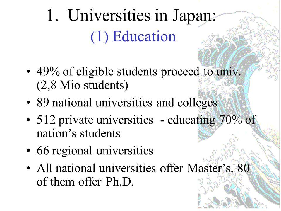 Hokkaido (7) Tohoku (7) Shikoku (7) Kanto (20) Chubu (22) Kinki (15) Chugoku (6) Kyushu (14) Okinawa (1) (Number of National Universities as of April