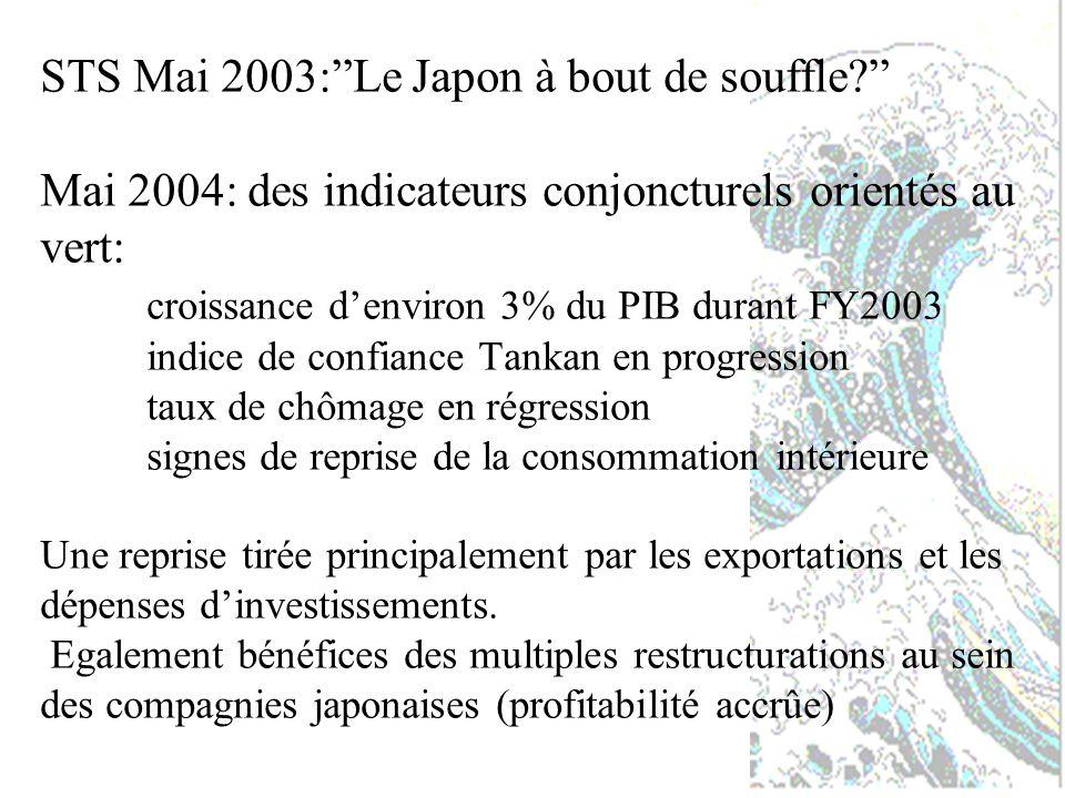 Plan Remarques générales Politique scientifique et Technologique & Budget La Réforme des Universités Les biotechnologies au Japon Les nanotechnologies au Japon Divers