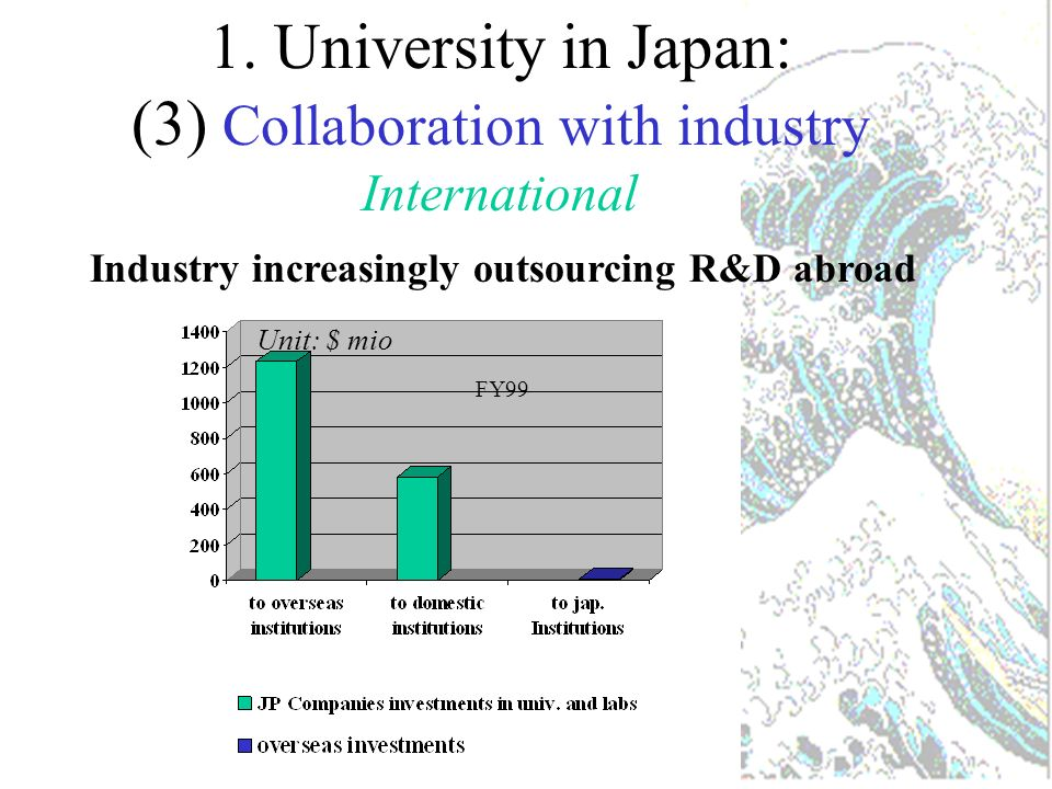 1. University in Japan: (3) Collaboration with industry Domestic Collaboration still very much based on individual networks (a professor – company res