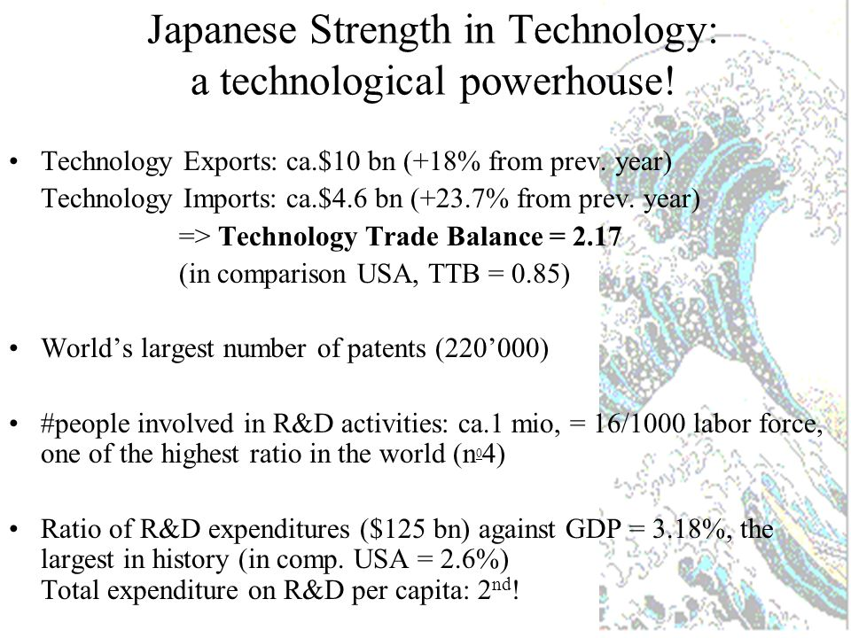 Governmental Budget on S&T FY 2004: 3636 Mia Yen (49 Mia CHF) +0.8% FY 2003: 3588 Mia Yen + Budget complémentaire 4.1 Mia Yen FY 2002: 3544 Mia Yen (SFr.