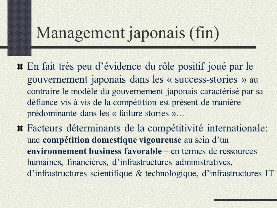 Management Japonais (suite) Efficacité opérationnelle optimale + Positionnement stratégique excellent = Profitabilité supérieure durable Ex: SONY ou HONDA