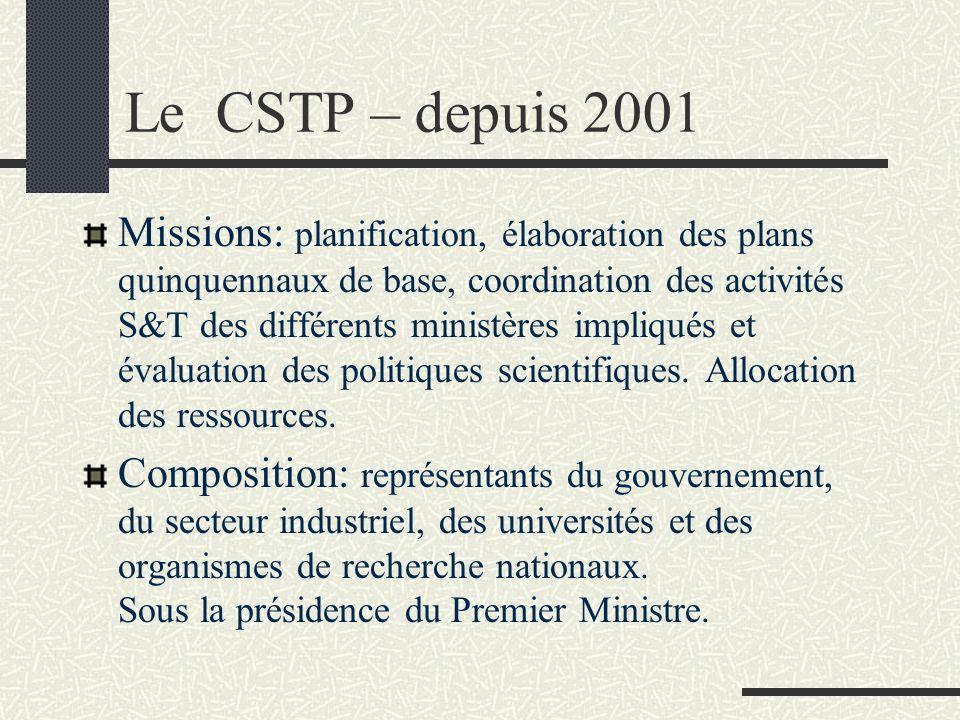 Politique Science &Technologie 3 faiblesses principales 3 faiblesses principales: Absence de stratégies nationales bien définies avec p.ex.