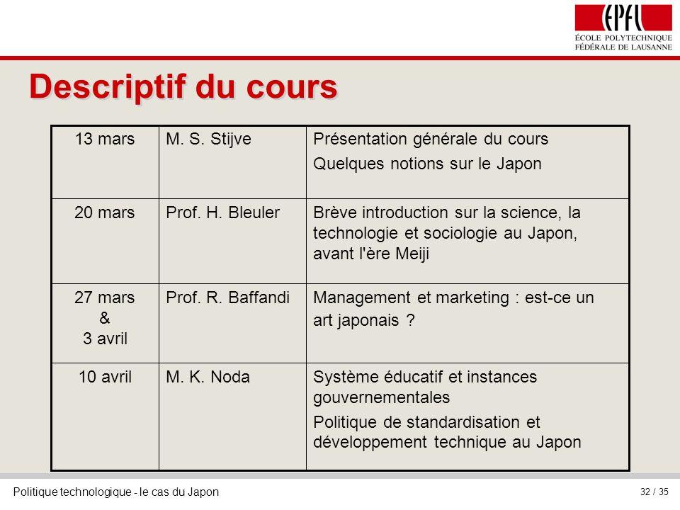 Politique technologique - le cas du Japon 32 / 35 Système éducatif et instances gouvernementales Politique de standardisation et développement techniq