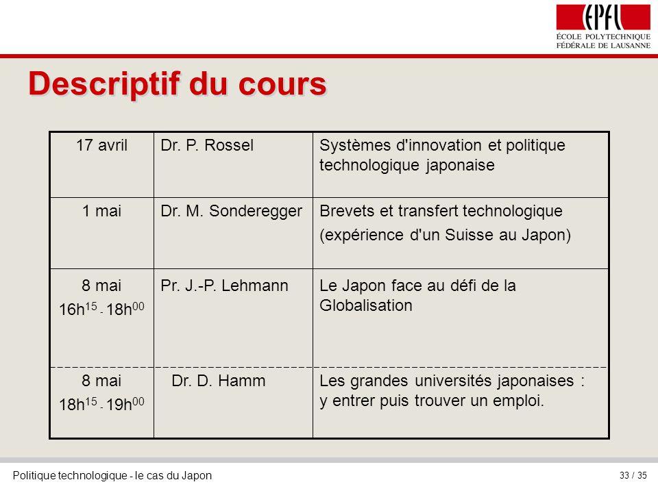 Politique technologique - le cas du Japon 33 / 35 Descriptif du cours Les grandes universités japonaises : y entrer puis trouver un emploi. Dr. D. Ham