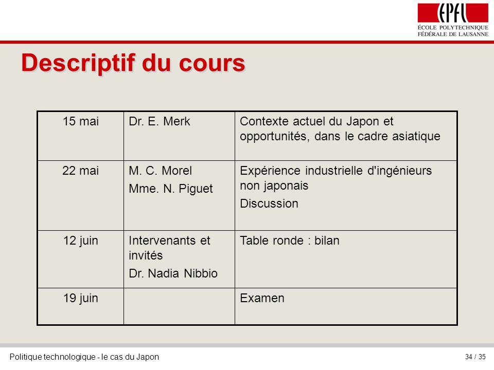 Politique technologique - le cas du Japon 34 / 35 Descriptif du cours Examen19 juin Table ronde : bilanIntervenants et invités Dr. Nadia Nibbio 12 jui