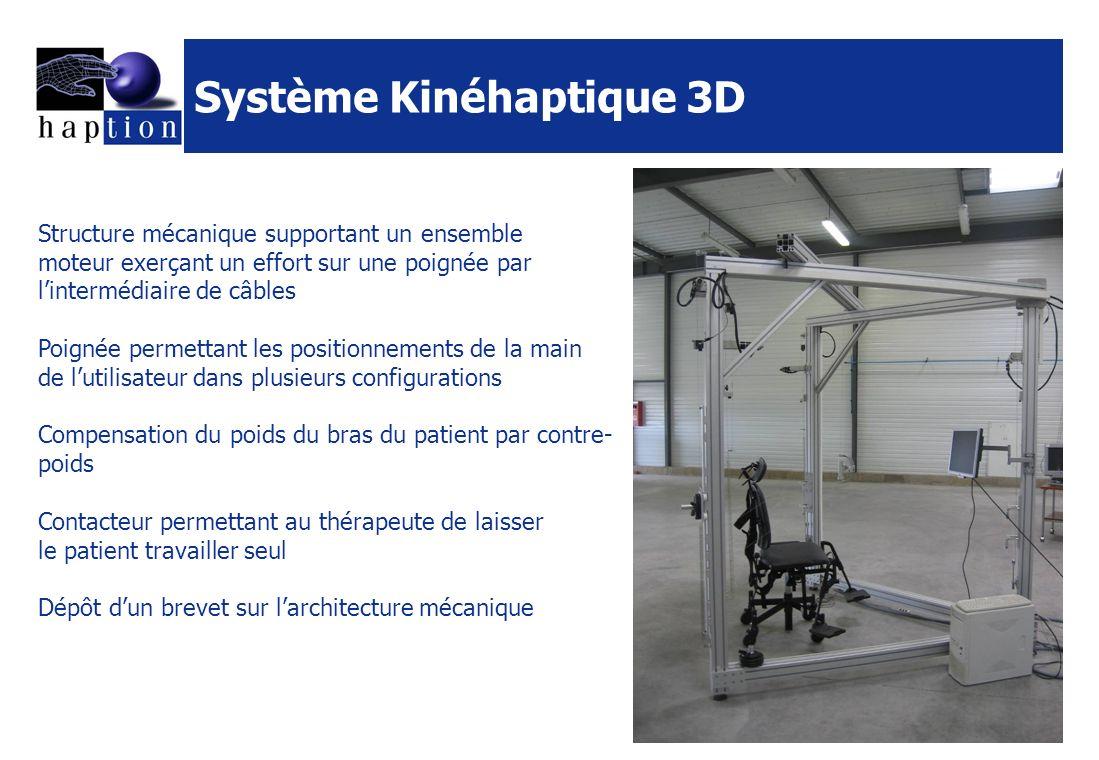 Système Kinéhaptique 3D Structure mécanique supportant un ensemble moteur exerçant un effort sur une poignée par lintermédiaire de câbles Poignée perm