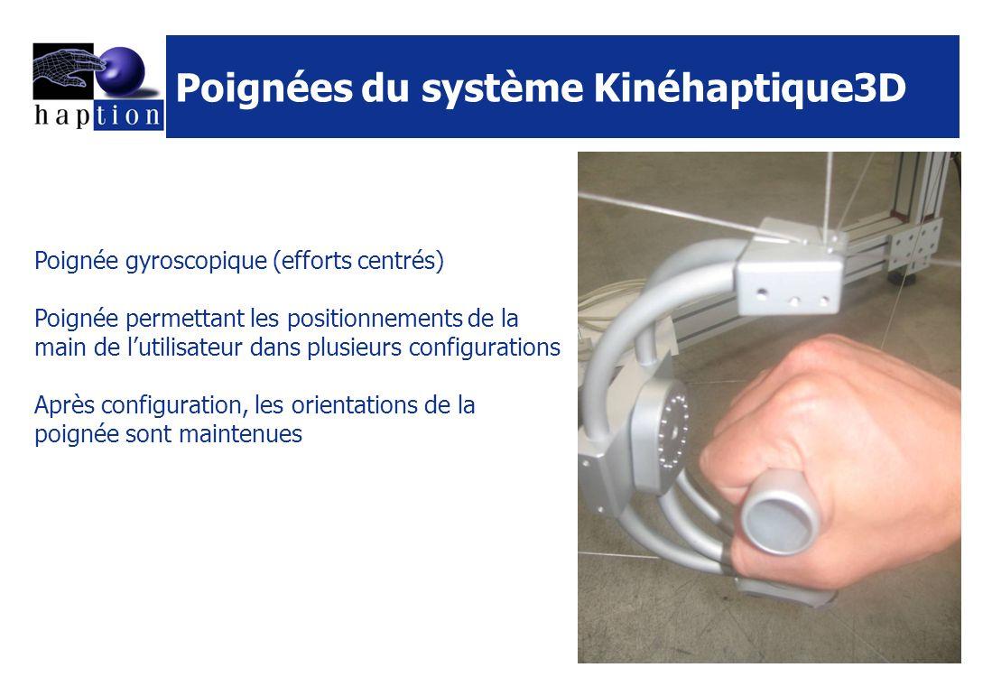 Poignées du système Kinéhaptique3D Poignée gyroscopique (efforts centrés) Poignée permettant les positionnements de la main de lutilisateur dans plusieurs configurations Après configuration, les orientations de la poignée sont maintenues