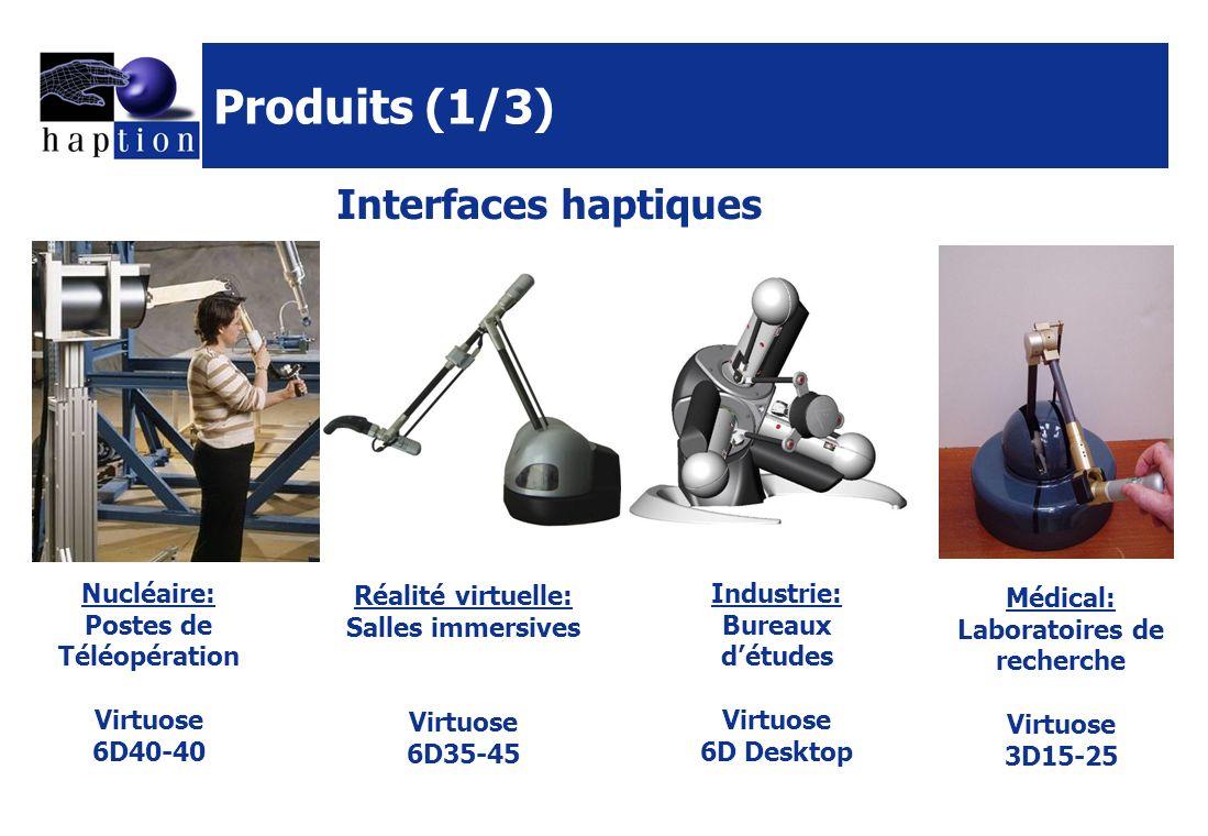 Produits (1/3) Nucléaire: Postes de Téléopération Virtuose 6D40-40 Réalité virtuelle: Salles immersives Virtuose 6D35-45 Industrie: Bureaux détudes Virtuose 6D Desktop Médical: Laboratoires de recherche Virtuose 3D15-25 Interfaces haptiques