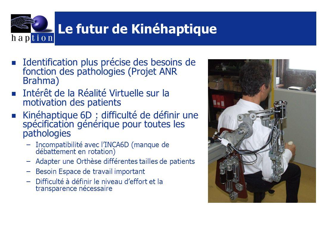 Le futur de Kinéhaptique Identification plus précise des besoins de fonction des pathologies (Projet ANR Brahma) Intérêt de la Réalité Virtuelle sur l