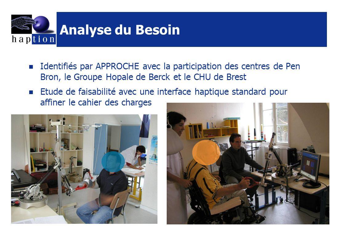 Analyse du Besoin Identifiés par APPROCHE avec la participation des centres de Pen Bron, le Groupe Hopale de Berck et le CHU de Brest Etude de faisabilité avec une interface haptique standard pour affiner le cahier des charges