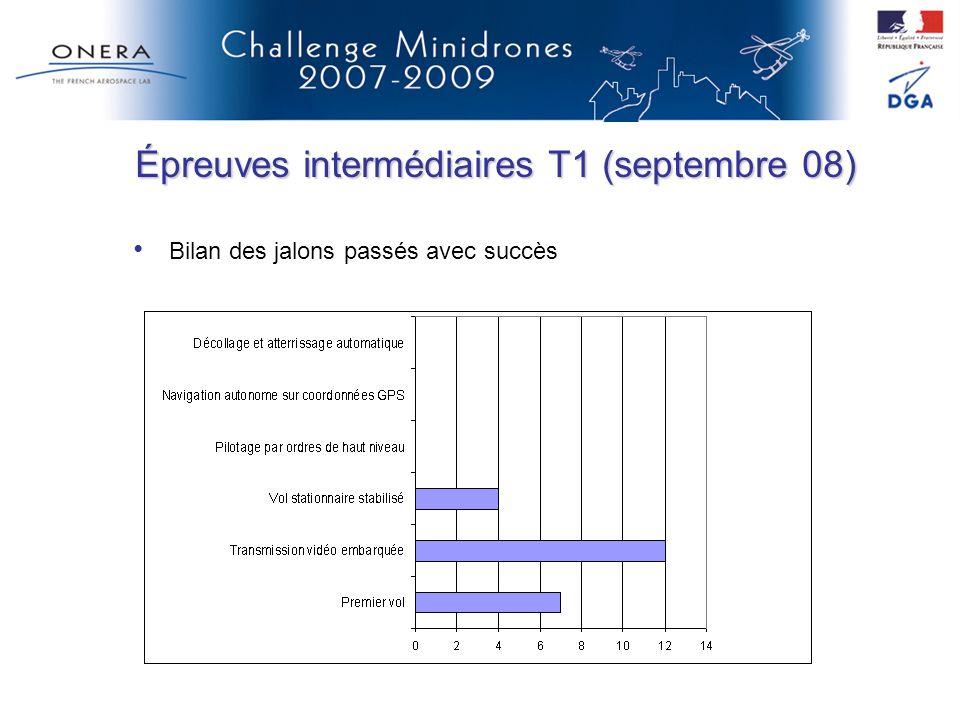 Bilan des jalons passés avec succès Épreuves intermédiaires T1 (septembre 08)