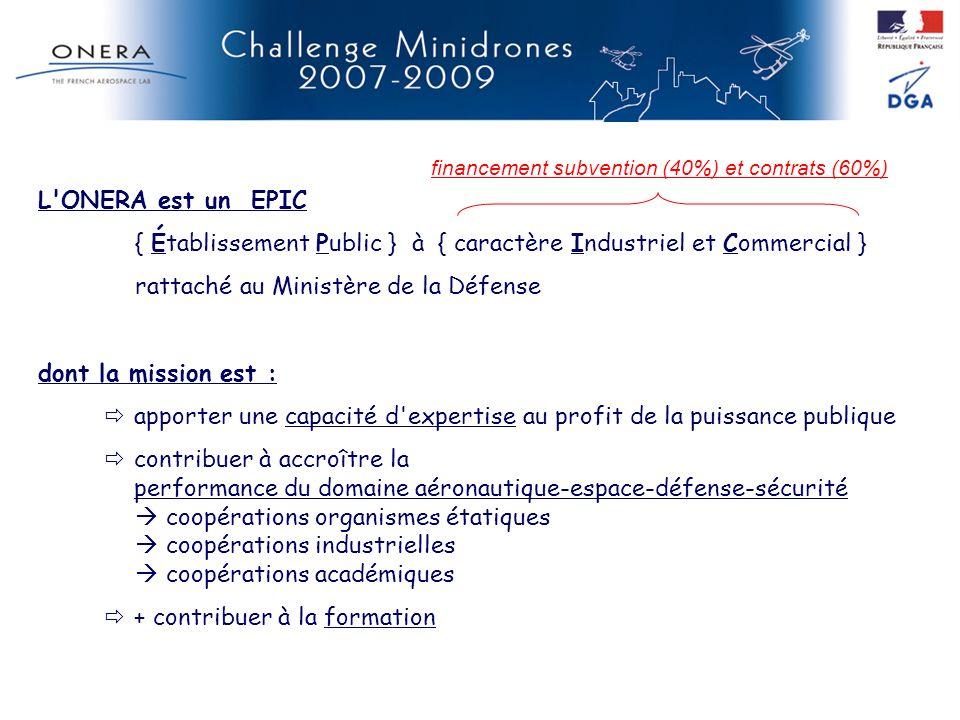 L'ONERA est un EPIC { Établissement Public } à { caractère Industriel et Commercial } rattaché au Ministère de la Défense dont la mission est : apport