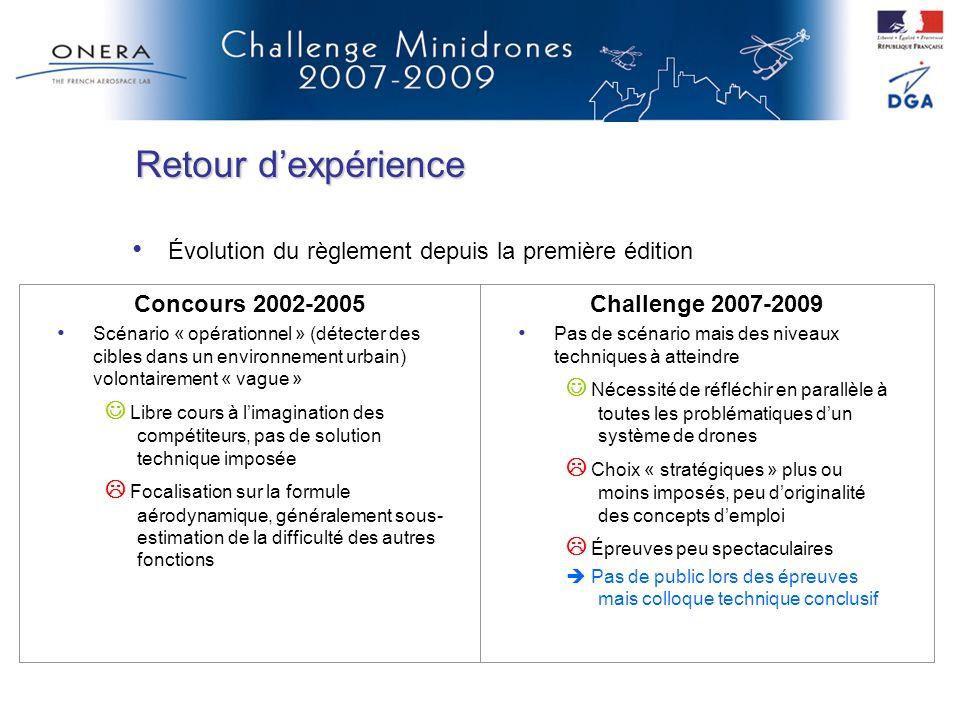 Retour dexpérience Évolution du règlement depuis la première édition Concours 2002-2005 Scénario « opérationnel » (détecter des cibles dans un environ