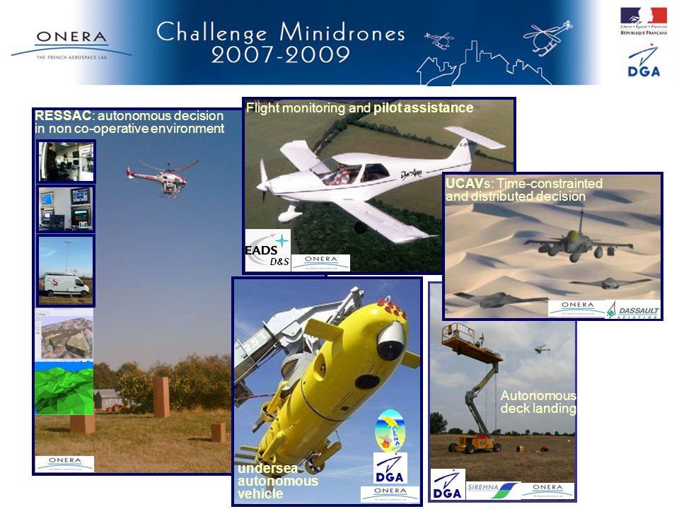 Autonomous deck landing RESSAC: autonomous decision in non co-operative environment undersea autonomous vehicle Flight monitoring and pilot assistance
