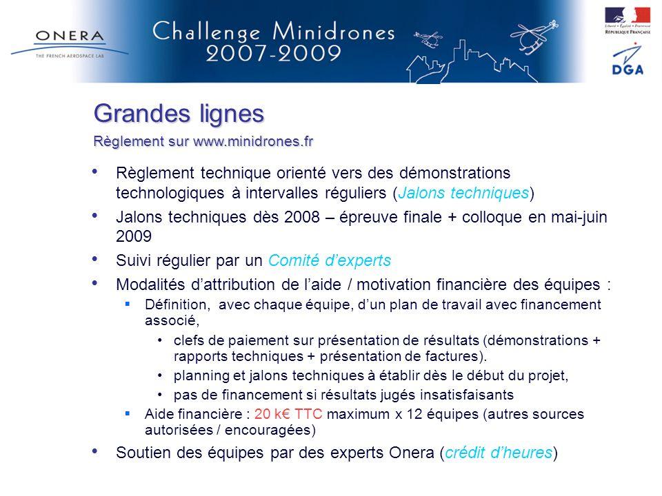 Grandes lignes Règlement sur www.minidrones.fr Règlement technique orienté vers des démonstrations technologiques à intervalles réguliers (Jalons tech