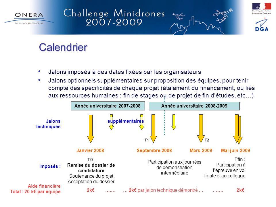 Jalons imposés à des dates fixées par les organisateurs Jalons optionnels supplémentaires sur proposition des équipes, pour tenir compte des spécifici