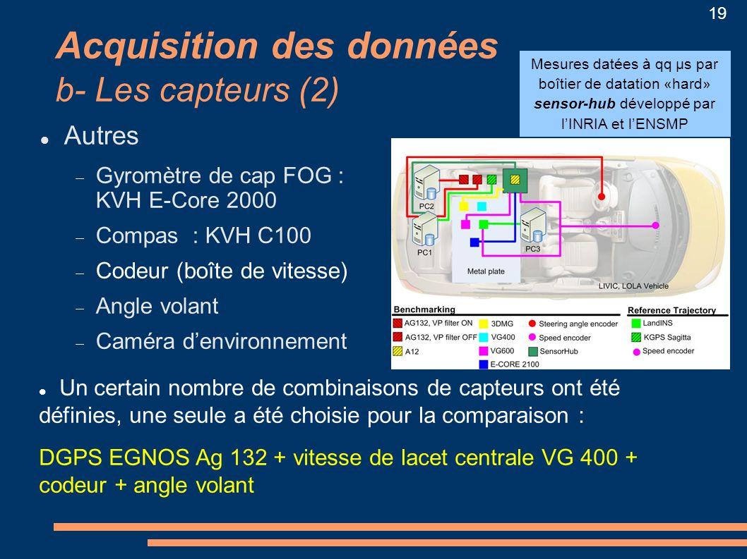 19 Acquisition des données b- Les capteurs (2) Autres Gyromètre de cap FOG : KVH E-Core 2000 Compas : KVH C100 Codeur (boîte de vitesse) Angle volant