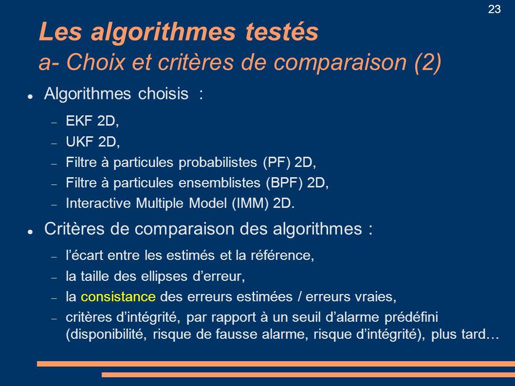 23 Les algorithmes testés a- Choix et critères de comparaison (2) Algorithmes choisis : EKF 2D, UKF 2D, Filtre à particules probabilistes (PF) 2D, Fil