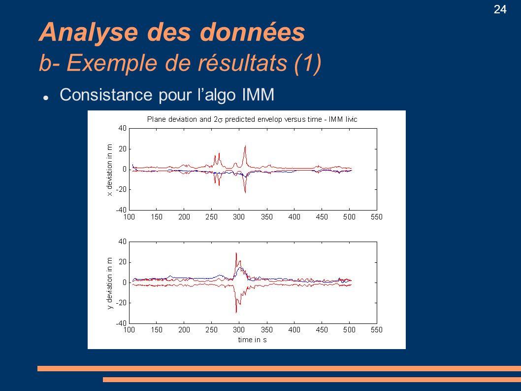 24 Analyse des données b- Exemple de résultats (1) Consistance pour lalgo IMM